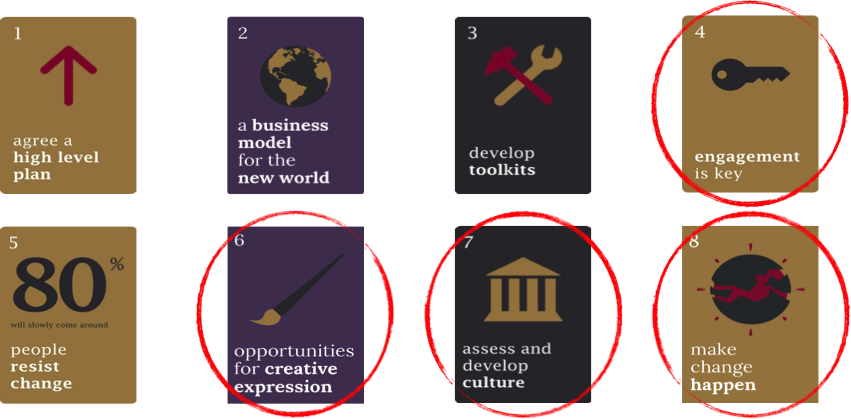 8-pillars-of-change
